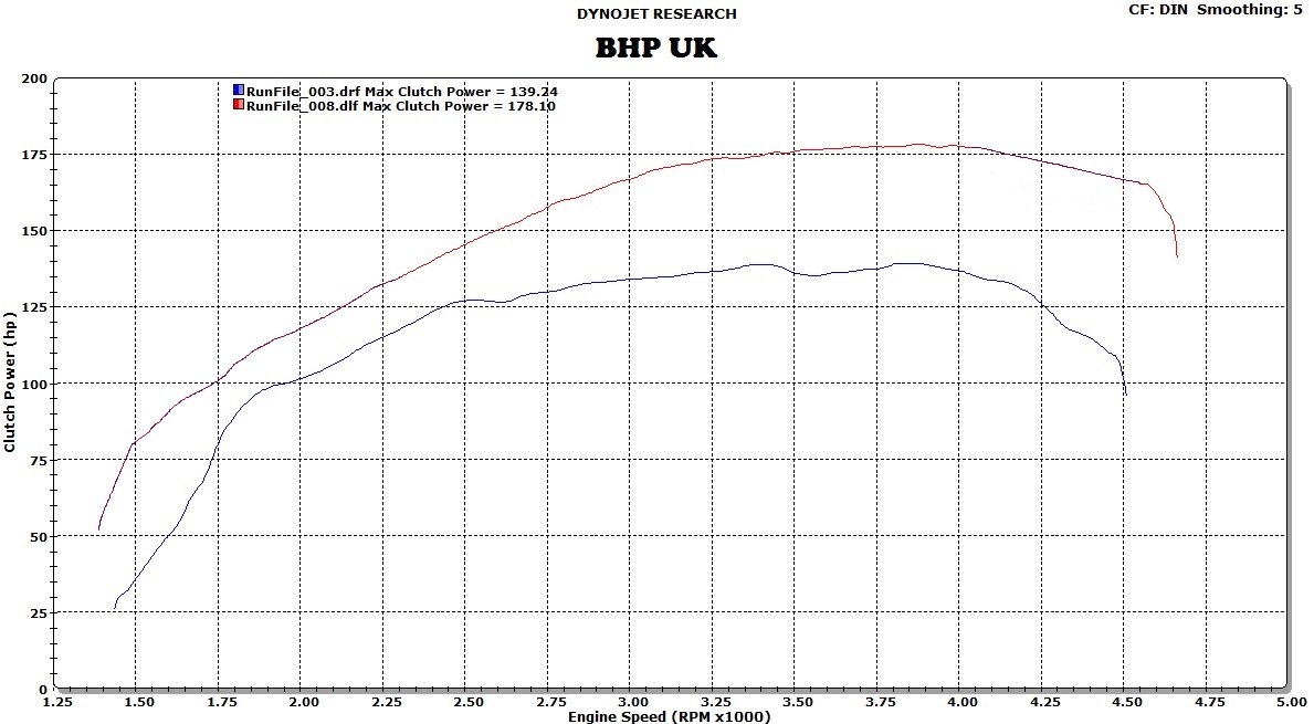 vw 2.0 16v engine tuning